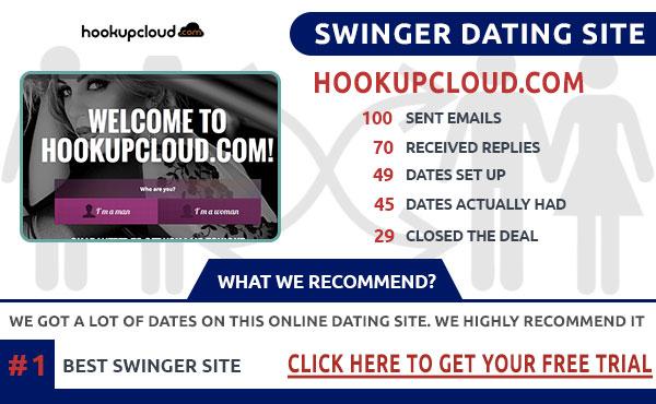 HookupCloud reviews